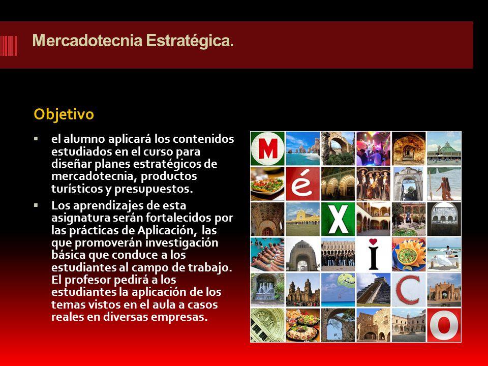 Mercadotecnia Estratégica.