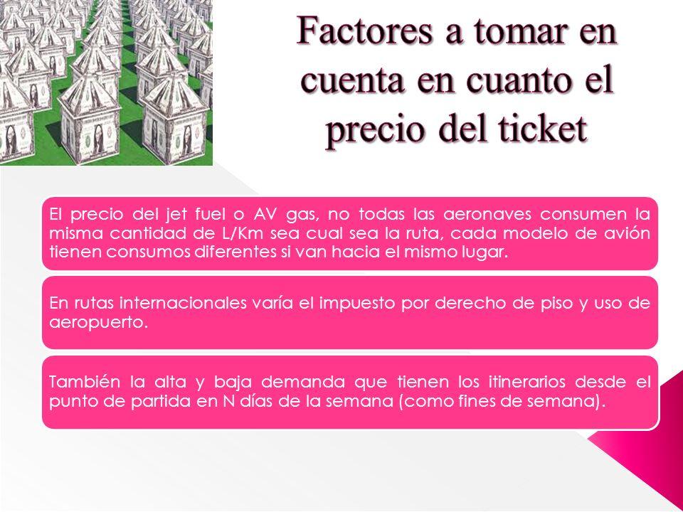 Factores a tomar en cuenta en cuanto el precio del ticket