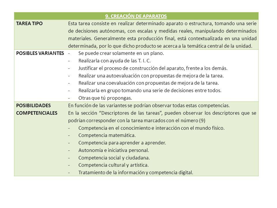 9. CREACIÓN DE APARATOS TAREA TIPO.