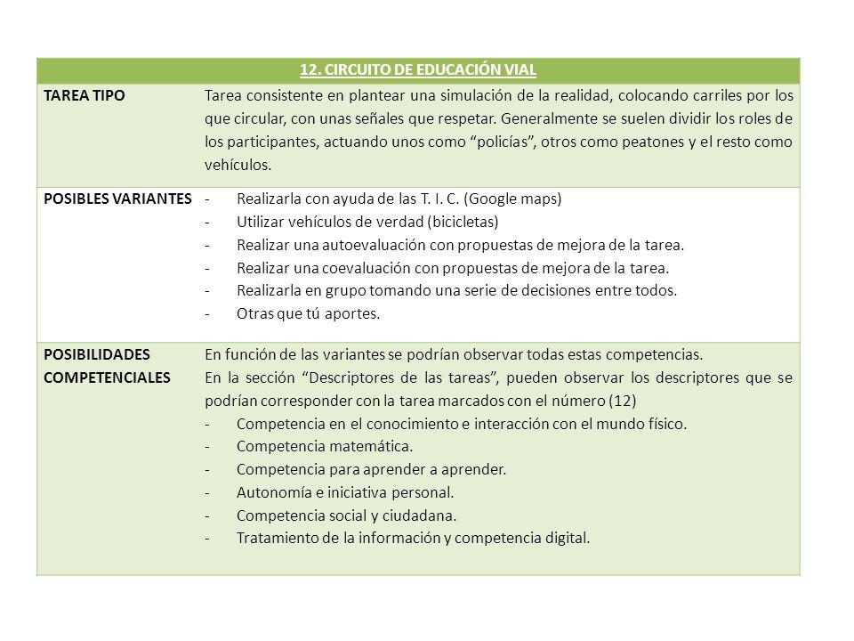 12. CIRCUITO DE EDUCACIÓN VIAL
