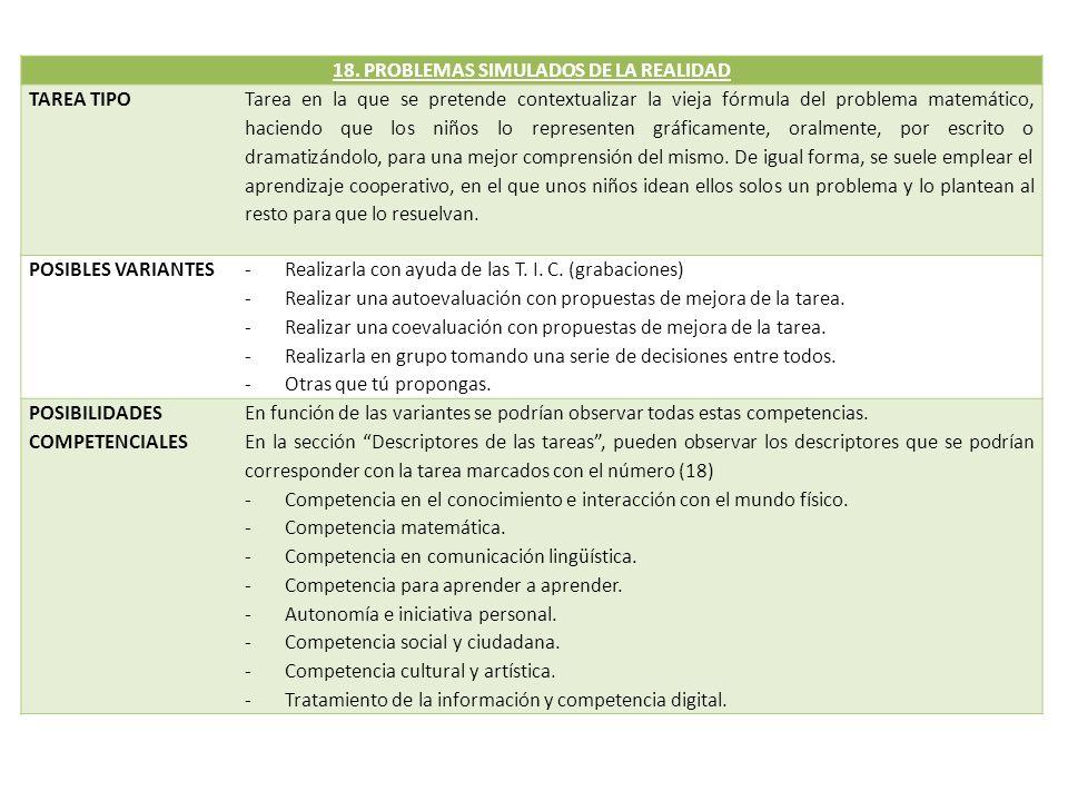 18. PROBLEMAS SIMULADOS DE LA REALIDAD