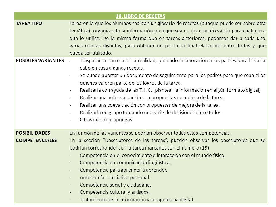 19. LIBRO DE RECETAS TAREA TIPO.