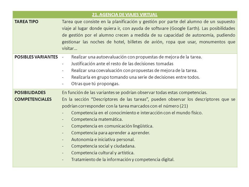 21. AGENCIA DE VIAJES VIRTUAL