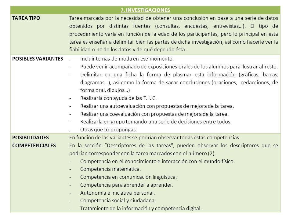 2. INVESTIGACIONES TAREA TIPO.