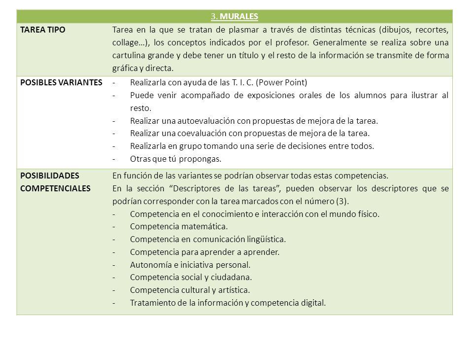 3. MURALES TAREA TIPO.