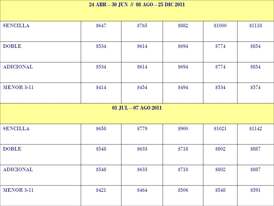 24 ABR – 30 JUN // 08 AGO – 25 DIC 2011 SENCILLA. $647. $765. $882. $1000. $1118. DOBLE. $534.