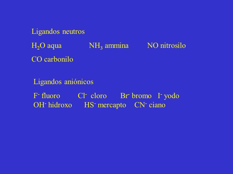 Ligandos neutros H2O aqua NH3 ammina NO nitrosilo. CO carbonilo. Ligandos aniónicos.