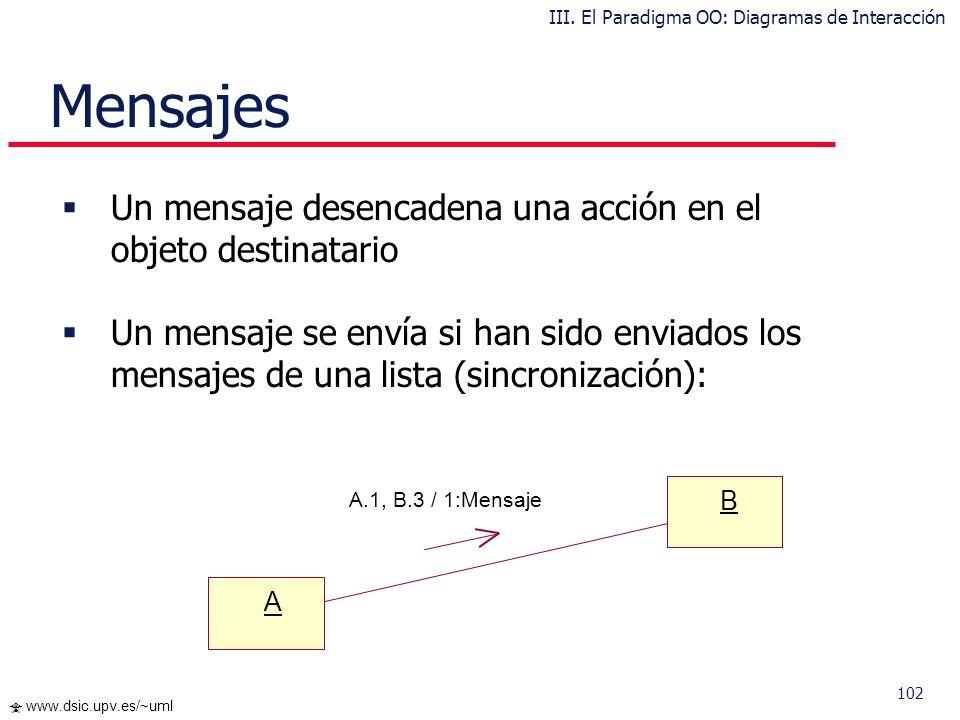 III. El Paradigma OO: Diagramas de Interacción