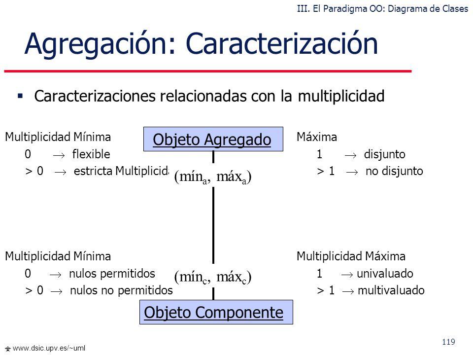 Agregación: Caracterización