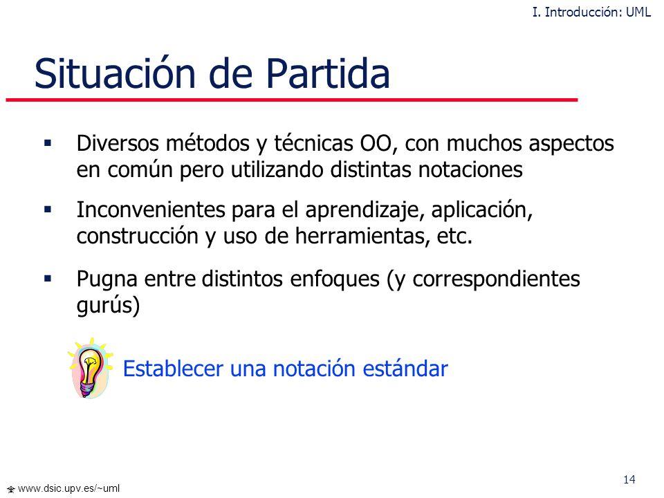 I. Introducción: UML Situación de Partida. Diversos métodos y técnicas OO, con muchos aspectos en común pero utilizando distintas notaciones.