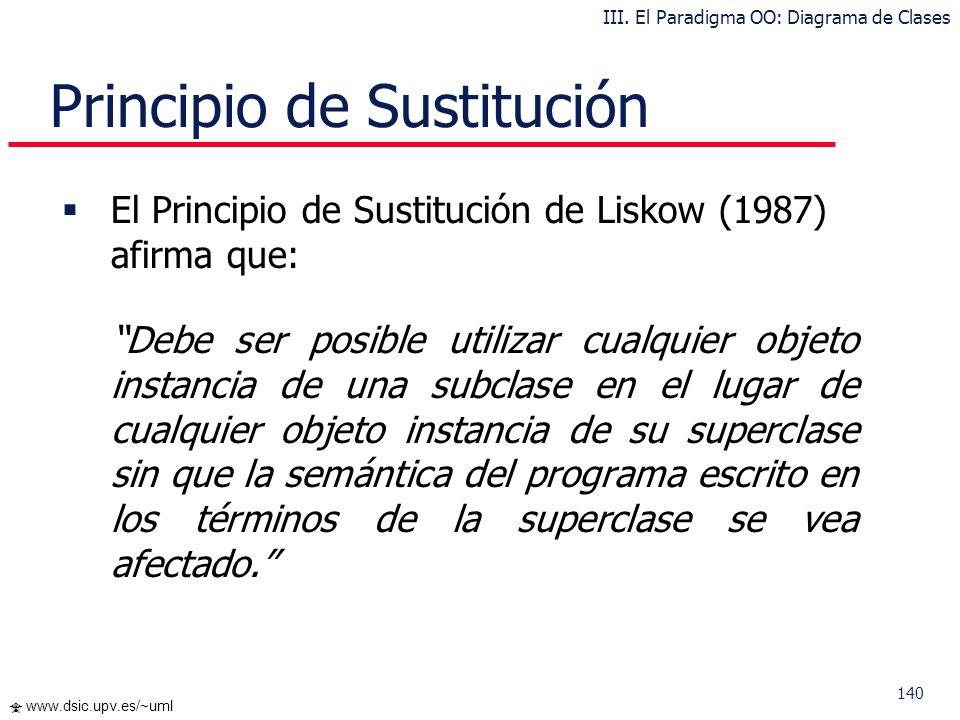 Principio de Sustitución