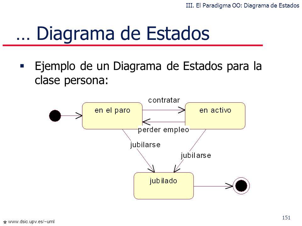 III. El Paradigma OO: Diagrama de Estados