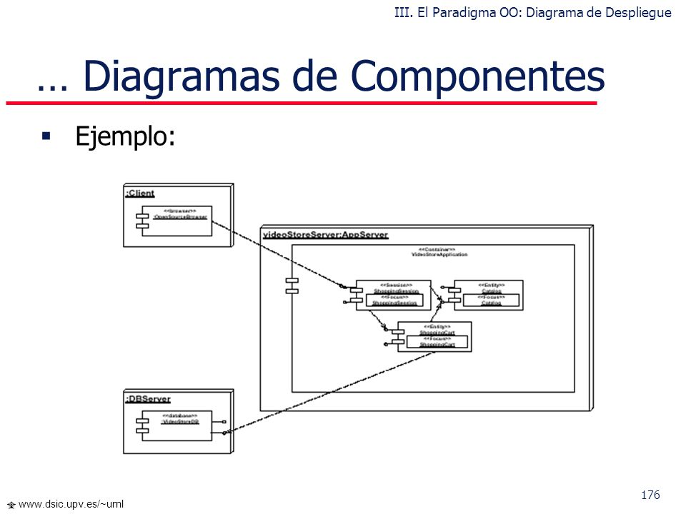 … Diagramas de Componentes