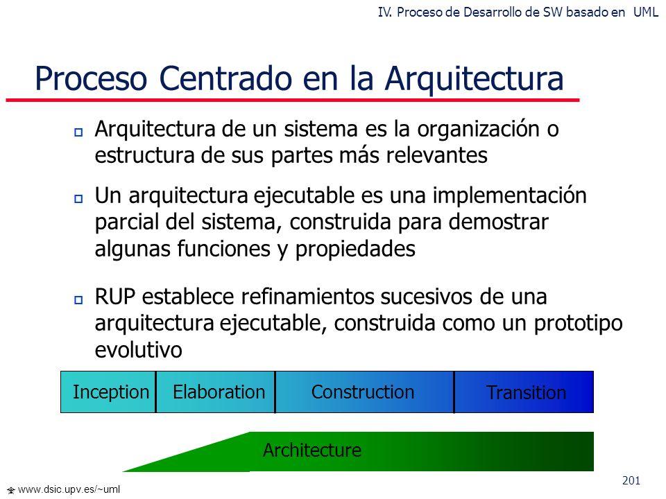 Proceso Centrado en la Arquitectura