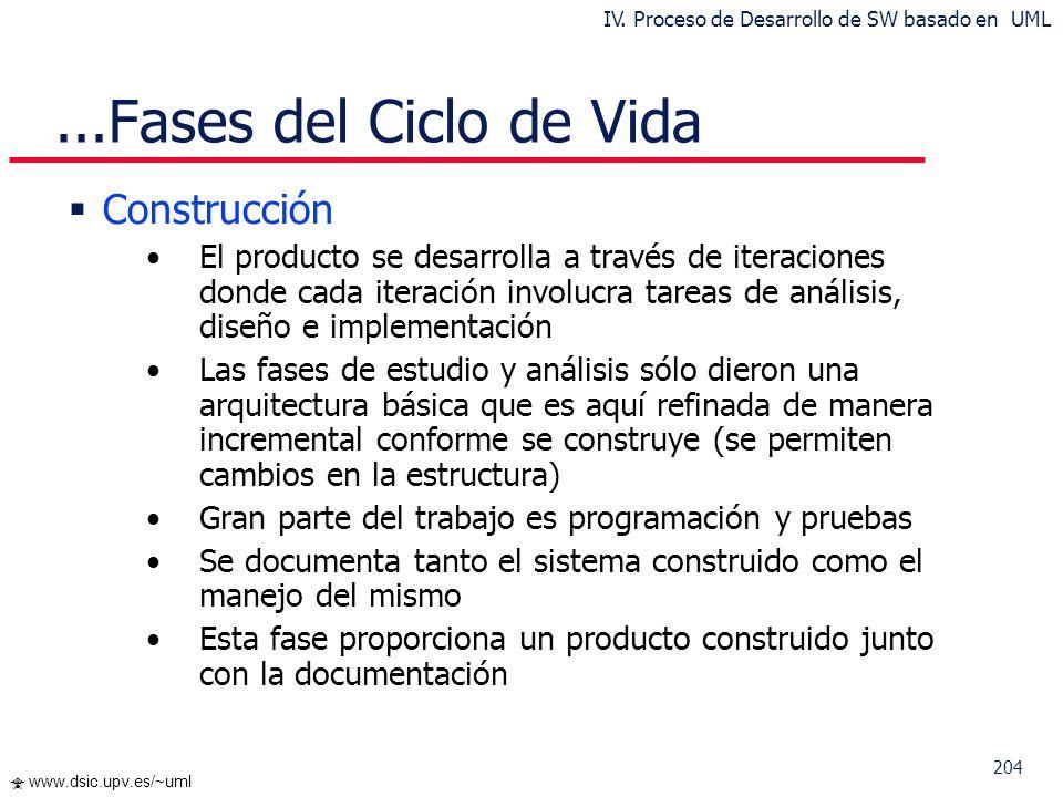 IV. Proceso de Desarrollo de SW basado en UML