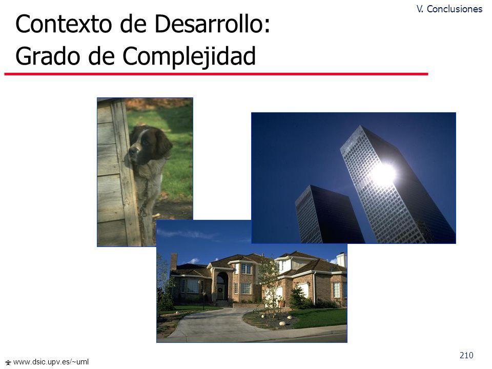 Contexto de Desarrollo: Grado de Complejidad