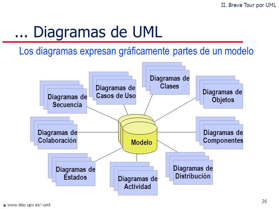 II. Breve Tour por UML ... Diagramas de UML. Los diagramas expresan gráficamente partes de un modelo.