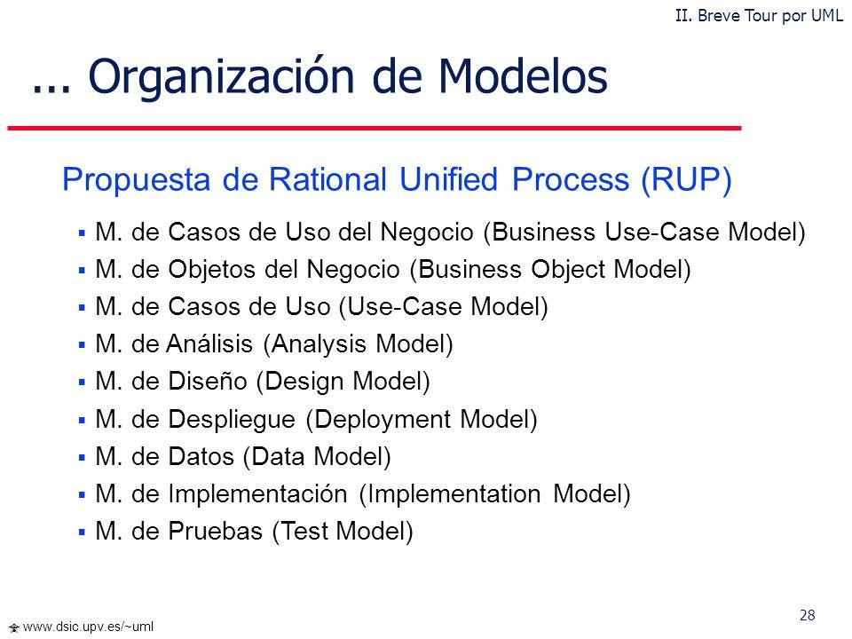 ... Organización de Modelos