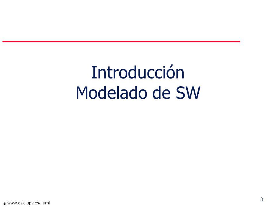Introducción Modelado de SW