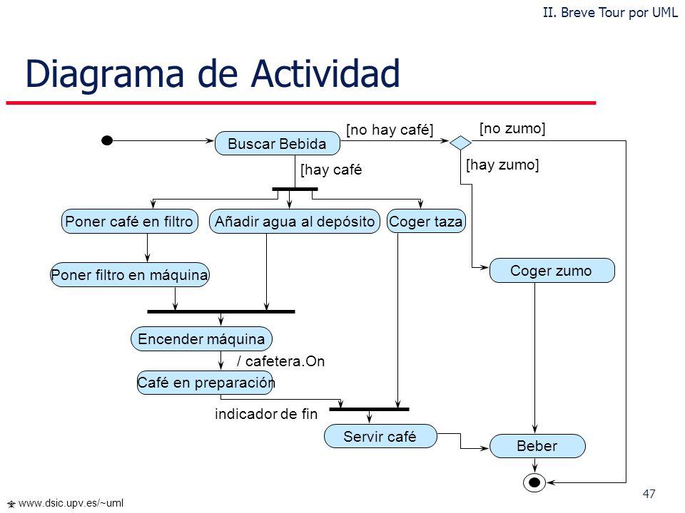 Diagrama de Actividad Buscar Bebida Poner café en filtro