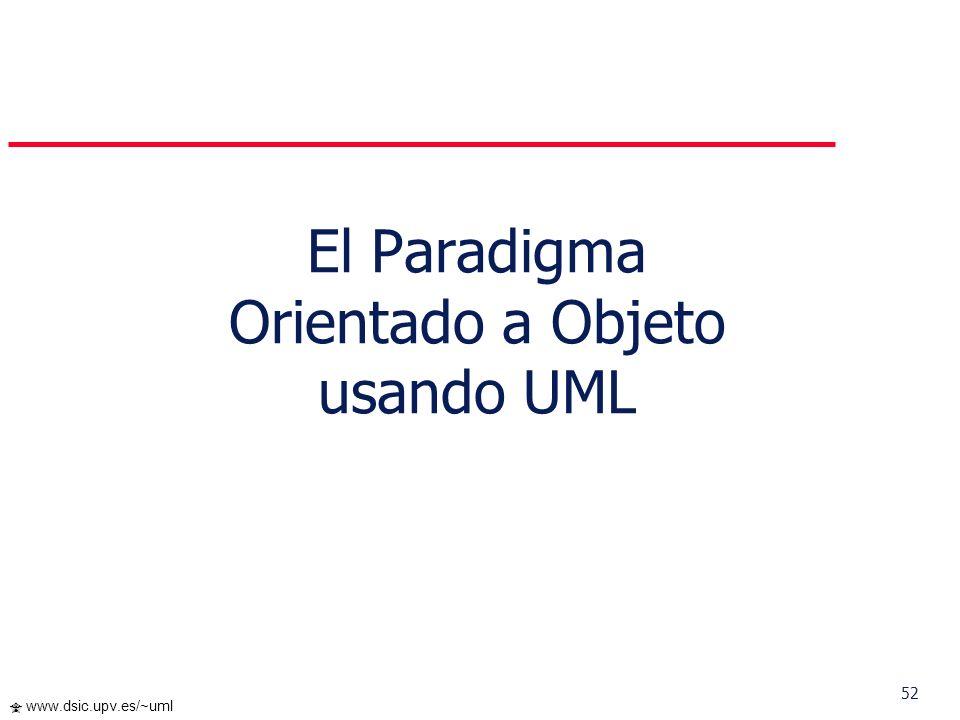 El Paradigma Orientado a Objeto usando UML