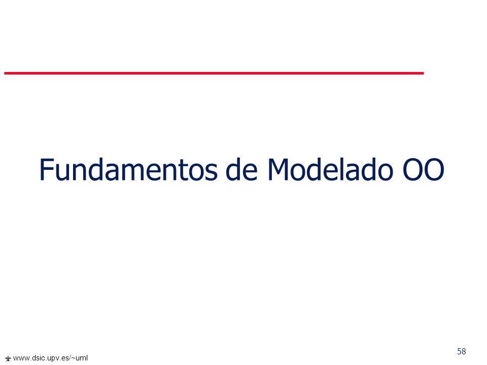 Fundamentos de Modelado OO