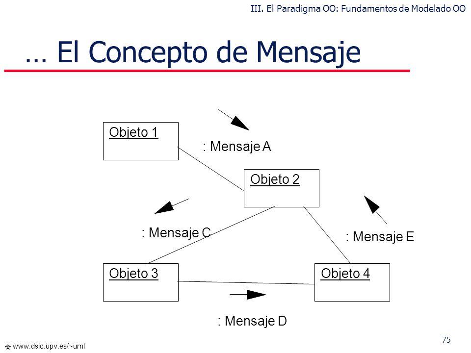 … El Concepto de Mensaje