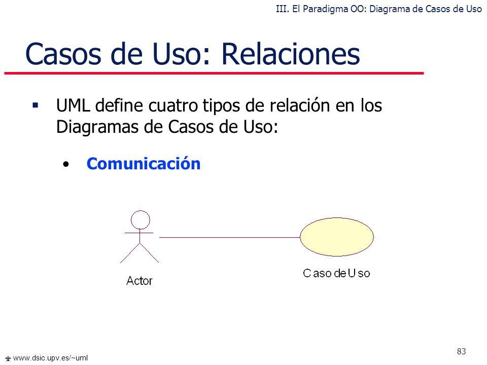 Casos de Uso: Relaciones