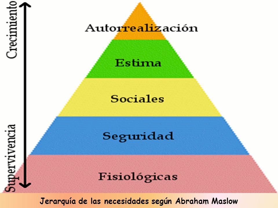 Jerarquía de las necesidades según Abraham Maslow