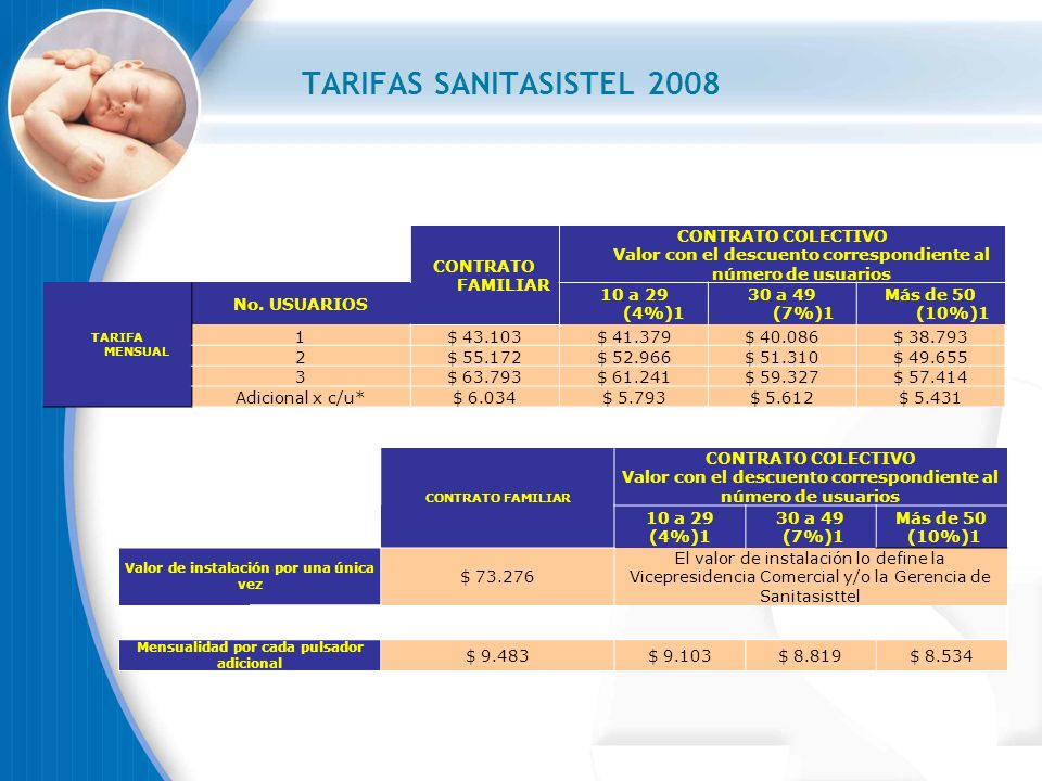 TARIFAS SANITASISTEL 2008 CONTRATO FAMILIAR
