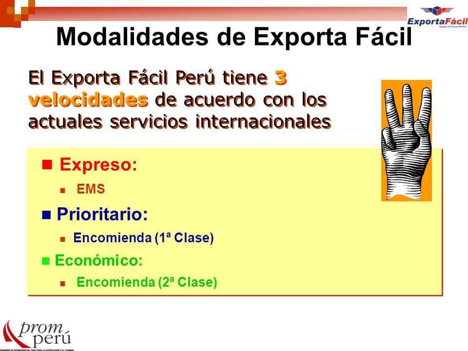 Modalidades de Exporta Fácil