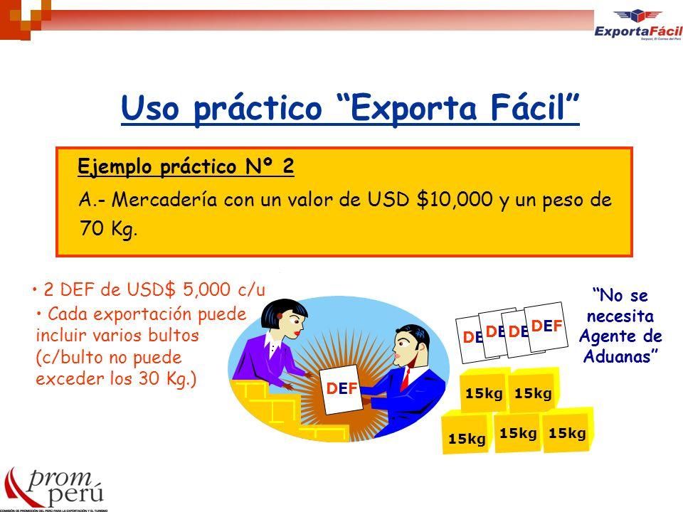 Uso práctico Exporta Fácil No se necesita Agente de Aduanas