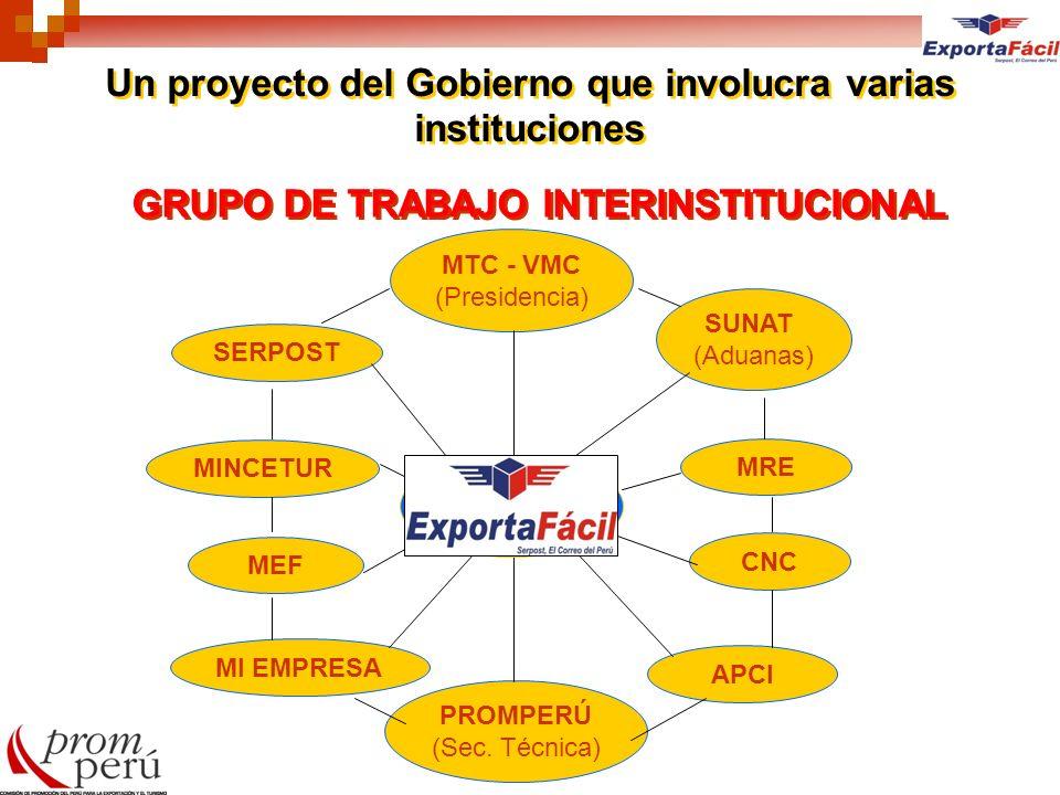 Un proyecto del Gobierno que involucra varias instituciones