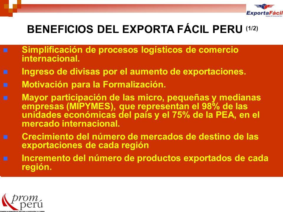 BENEFICIOS DEL EXPORTA FÁCIL PERU (1/2)