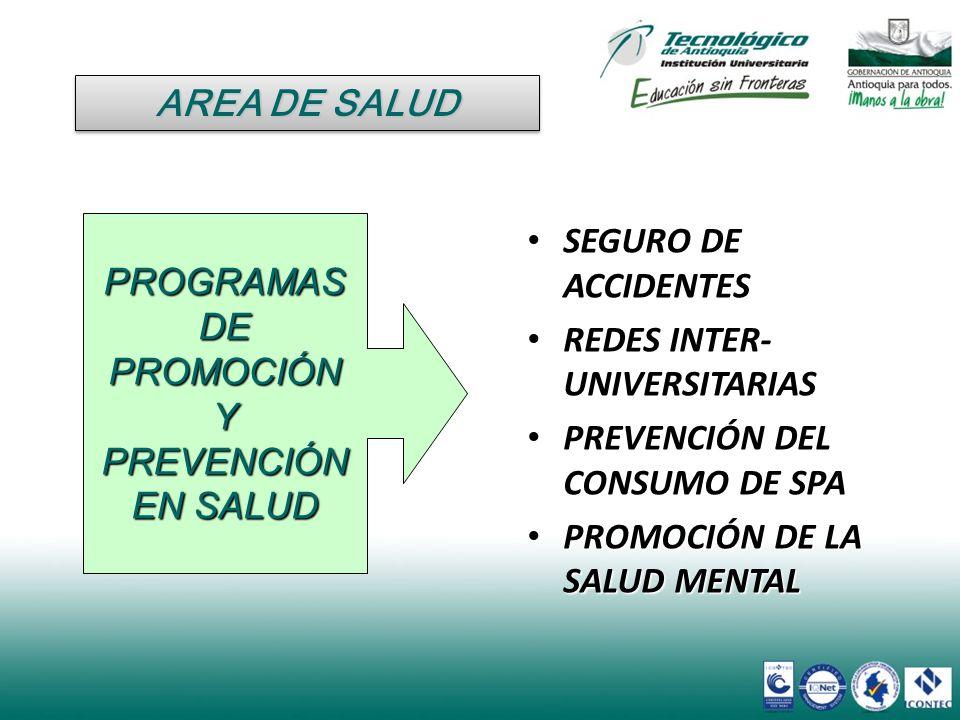 PROGRAMAS DE PROMOCIÓN Y PREVENCIÓN EN SALUD
