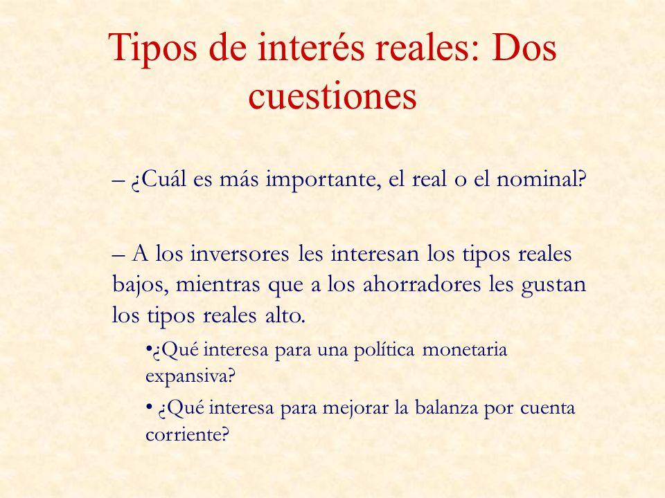 Tipos de interés reales: Dos cuestiones