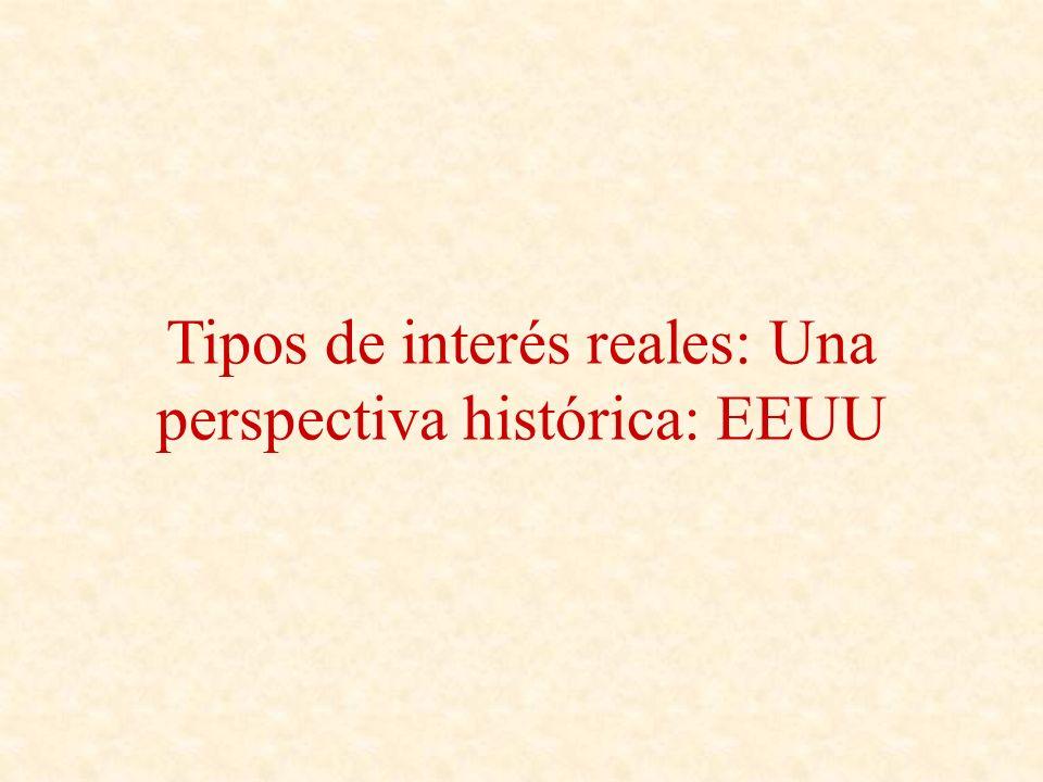 Tipos de interés reales: Una perspectiva histórica: EEUU