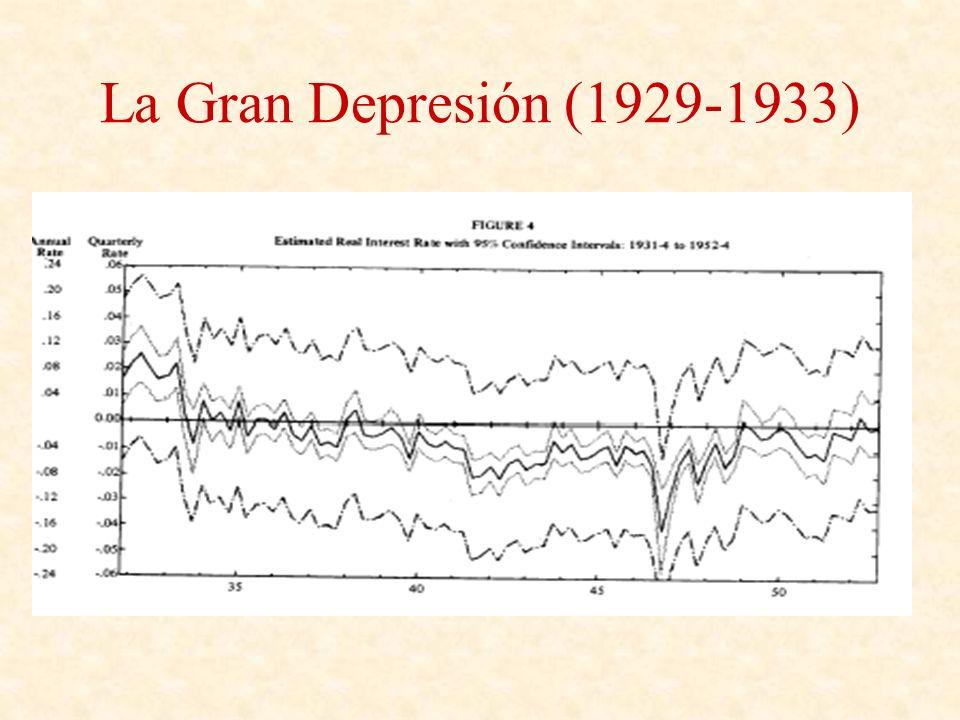 La Gran Depresión (1929-1933)