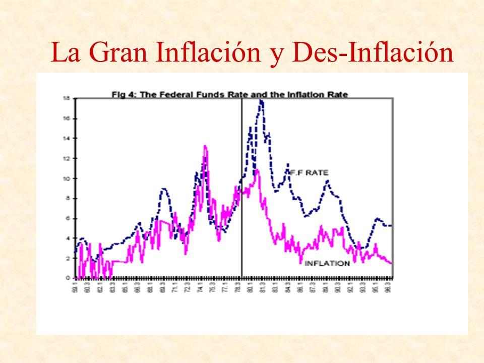 La Gran Inflación y Des-Inflación
