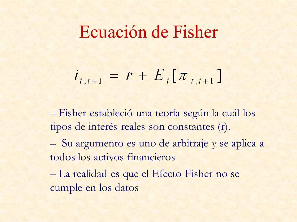 Ecuación de Fisher Fisher estableció una teoría según la cuál los tipos de interés reales son constantes (r).