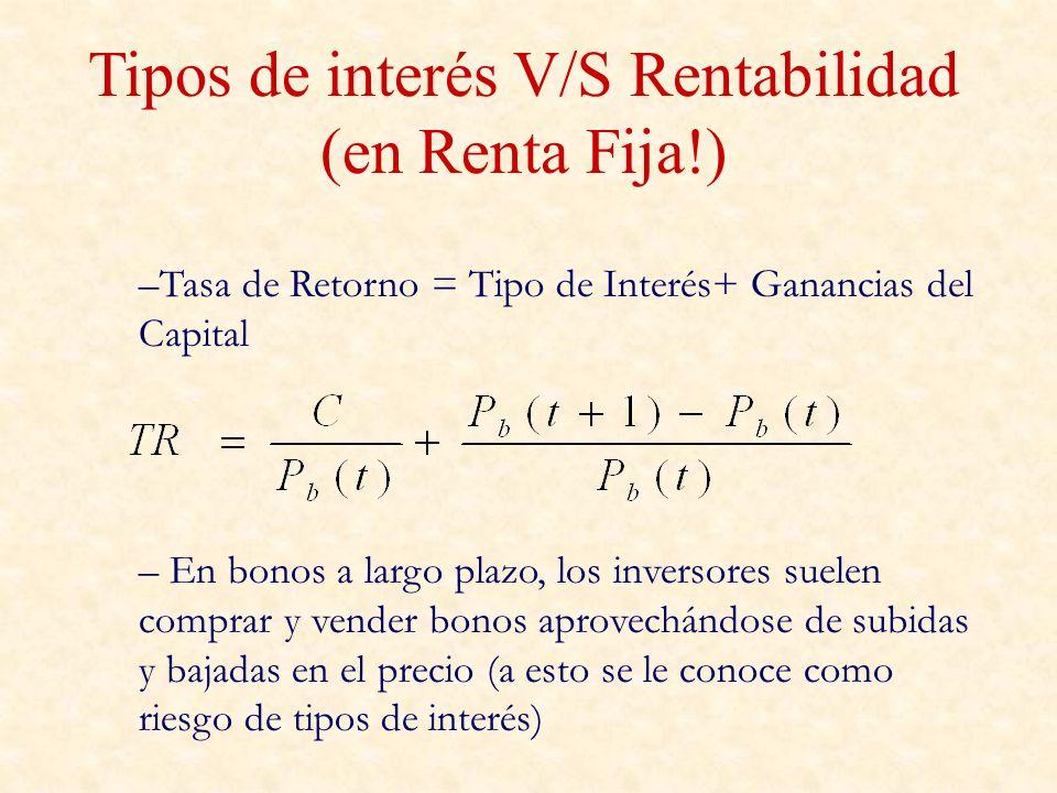 Tipos de interés V/S Rentabilidad (en Renta Fija!)