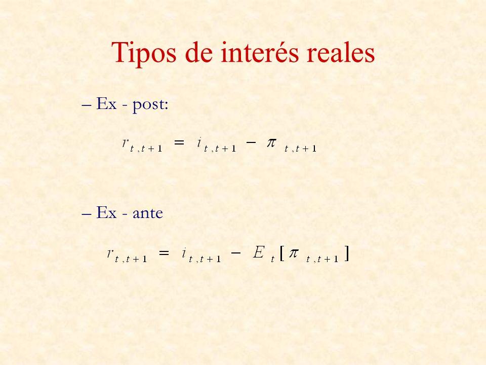 Tipos de interés reales