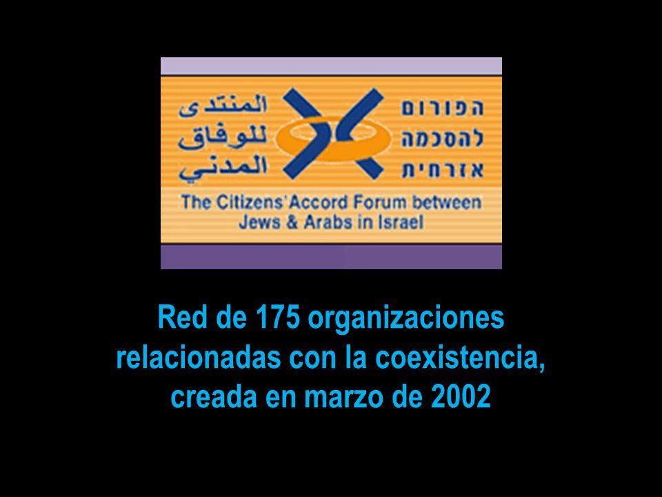 Red de 175 organizaciones relacionadas con la coexistencia, creada en marzo de 2002