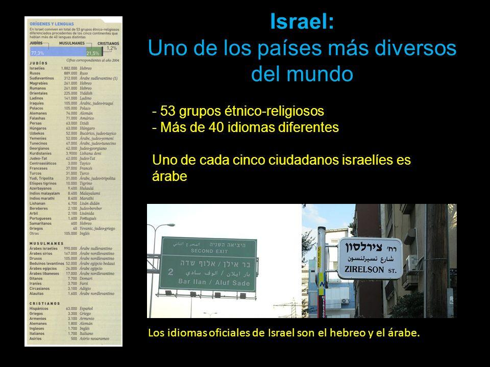 Israel: Uno de los países más diversos del mundo
