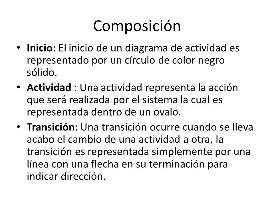 Composición Inicio: El inicio de un diagrama de actividad es representado por un círculo de color negro sólido.