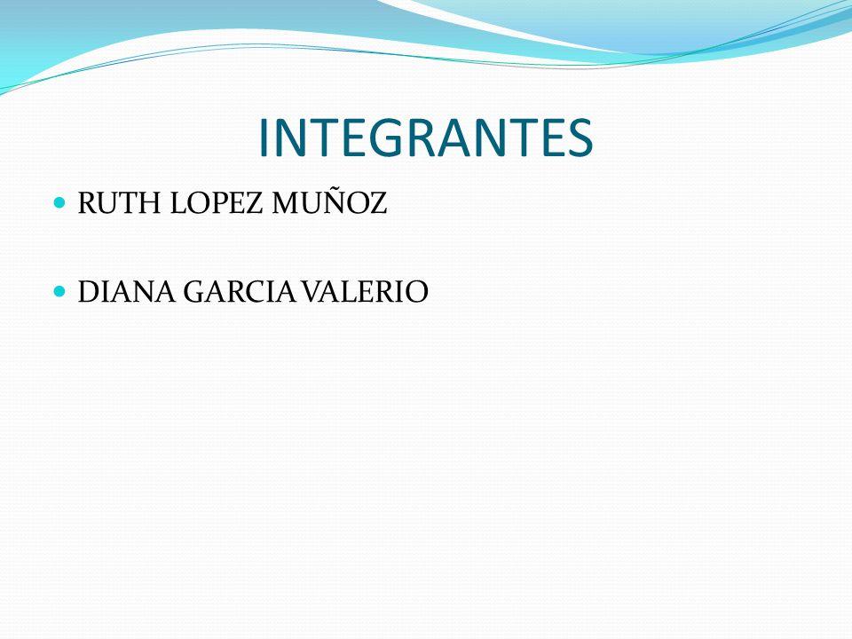 INTEGRANTES RUTH LOPEZ MUÑOZ DIANA GARCIA VALERIO
