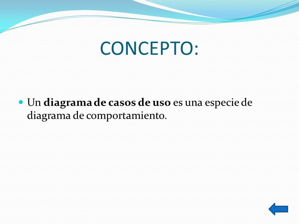 CONCEPTO: Un diagrama de casos de uso es una especie de diagrama de comportamiento.