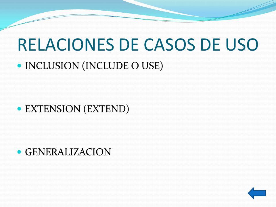 RELACIONES DE CASOS DE USO