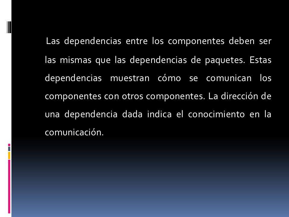 Las dependencias entre los componentes deben ser las mismas que las dependencias de paquetes.