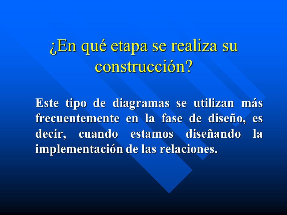 ¿En qué etapa se realiza su construcción